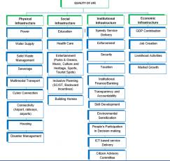 strategic-pillars